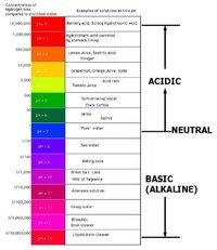 ph-chart.jpg
